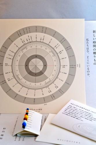 helio-compass
