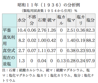 スクリーンショット 2015-04-24 10.48.46