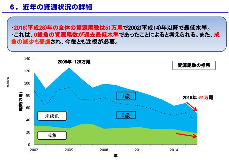 水産庁資料5